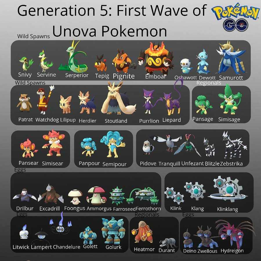Check out the entire first wave of Unova Pokémon in ...