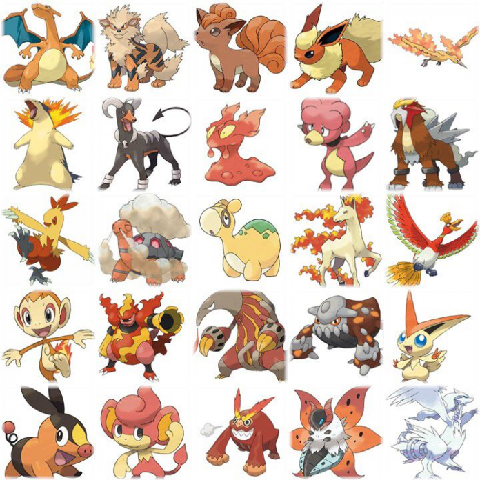 how many pokemon are there and their various types in 2021
