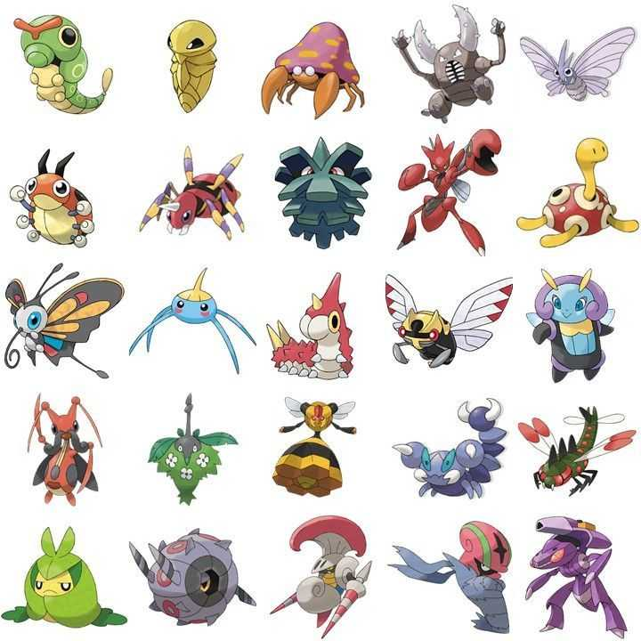 How many Pokemon are there and Their Various Types in 2021 ...
