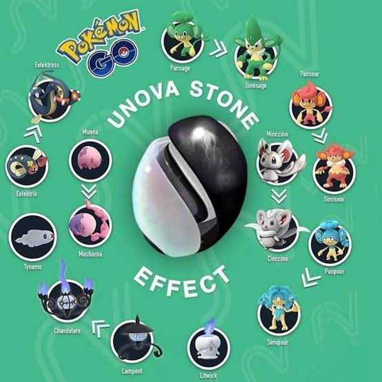 Unova Stone Pokemon: How to evolve into other species with ...